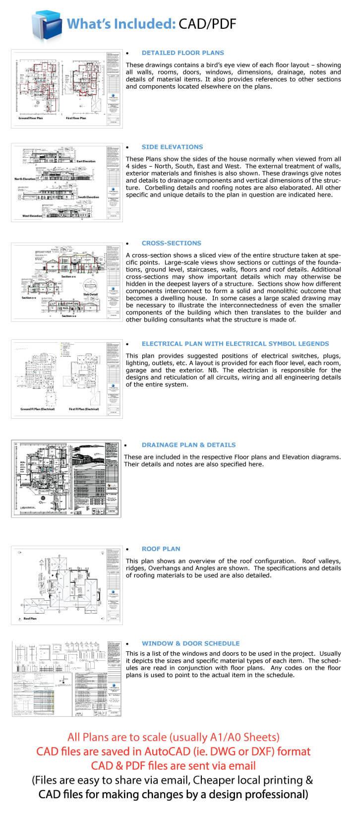 CAD & PDF set