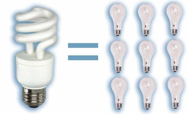 save electricity energy saving light bulbs energy saving bulbs electricity saving light bulbs electricity saving globes nethouseplans house plans south africa